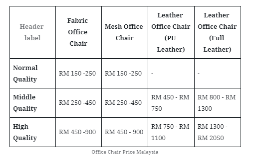 Office Chair Price Malaysia