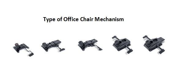 Type of Office Chair Mechanism